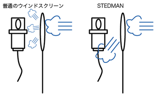 Stedman1